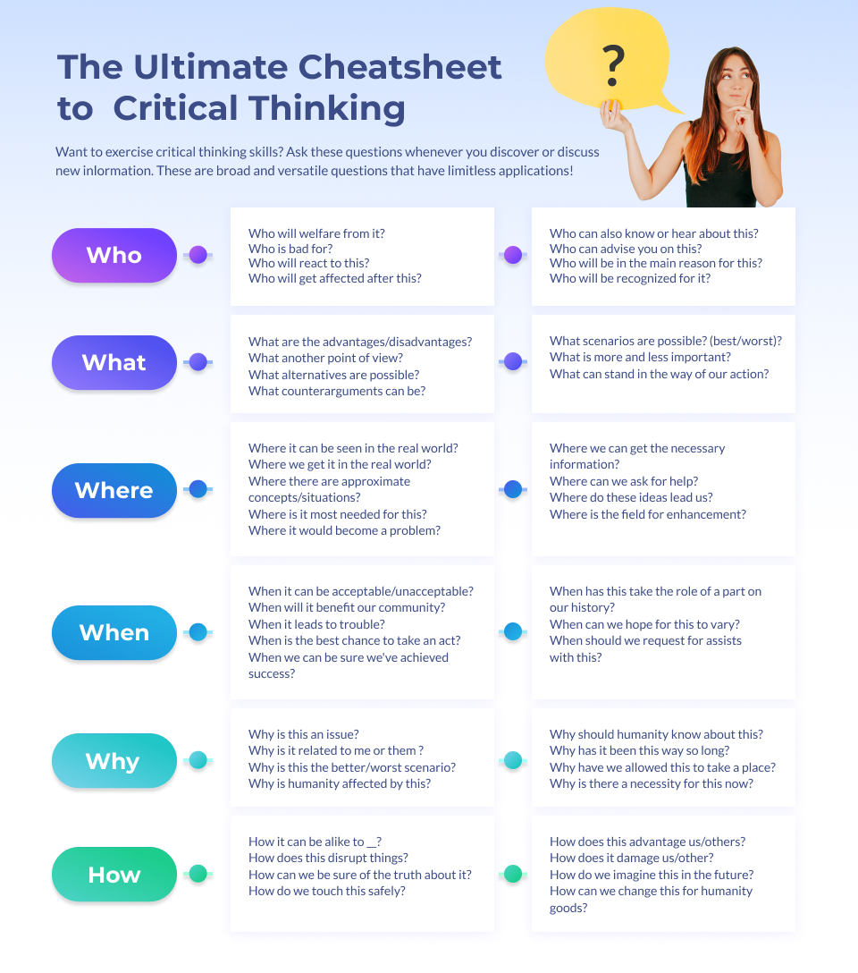 writing critical thinking paper and essay  thought paper skills cheat sheet for critical thinking